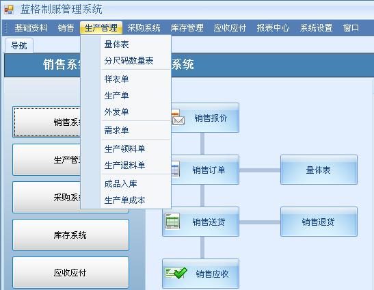 蓝格服装生产管理软件帮助之四生产管理的介绍