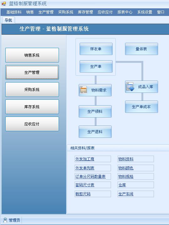 蓝格制服管理软件生产管理系统